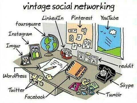 vintage social networking cartoon