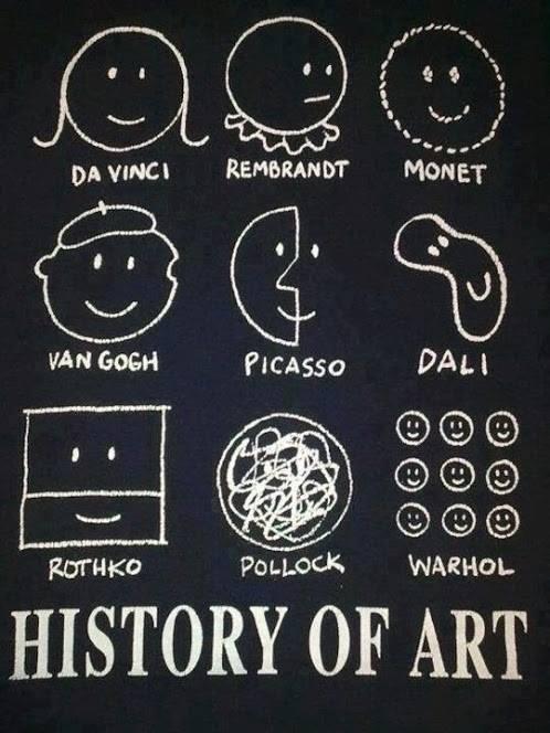 the history of art cartoon infographic