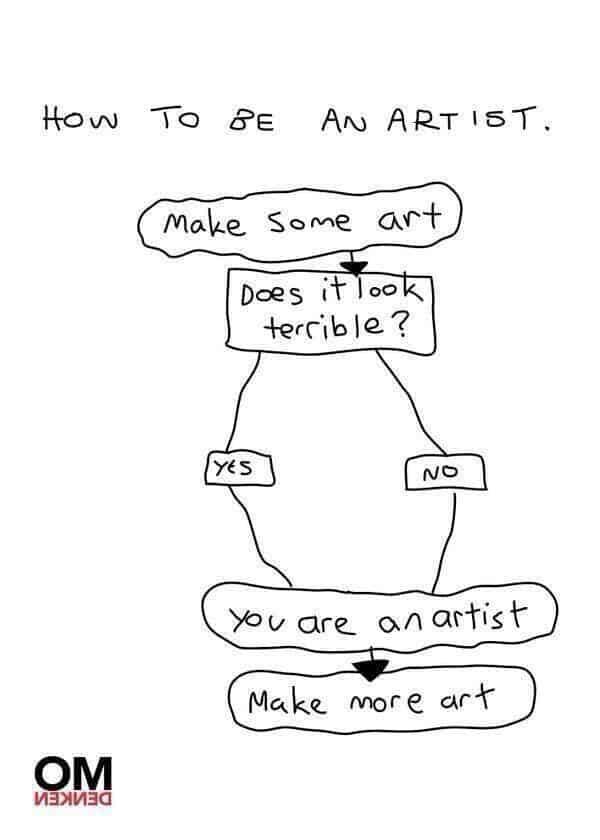 how to be an artist cartoon